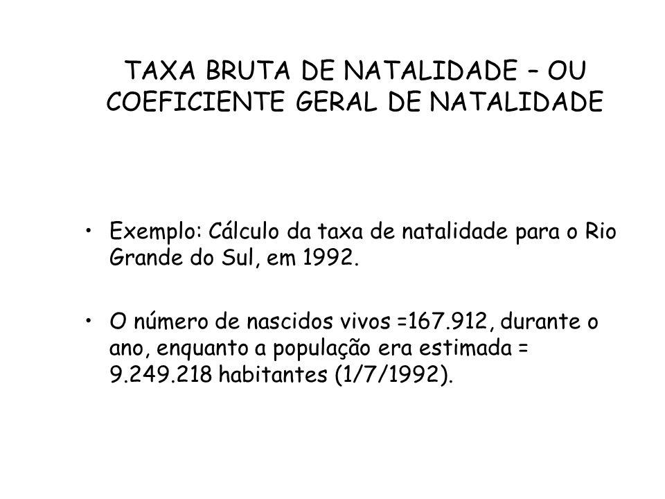 Exemplo: Cálculo da taxa de natalidade para o Rio Grande do Sul, em 1992. O número de nascidos vivos =167.912, durante o ano, enquanto a população era
