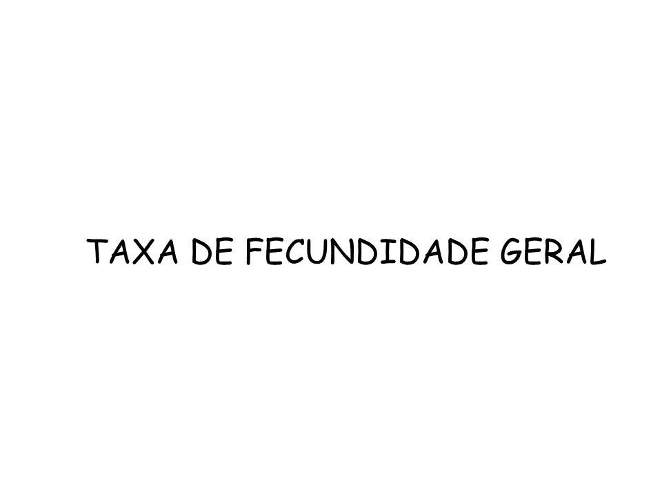 TAXA DE FECUNDIDADE GERAL