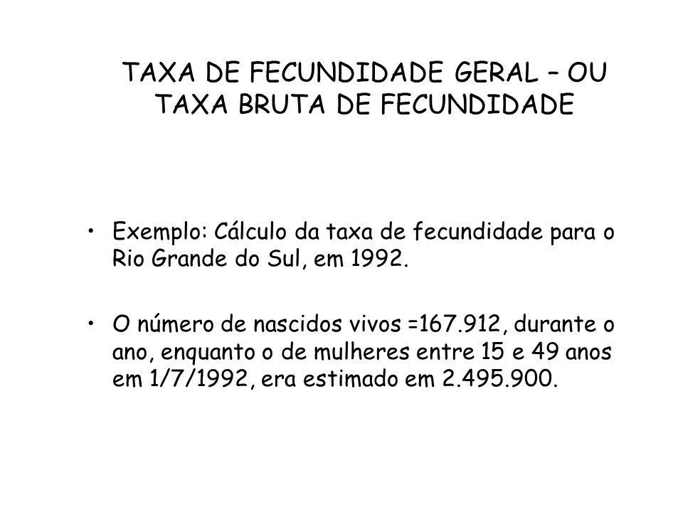 Exemplo: Cálculo da taxa de fecundidade para o Rio Grande do Sul, em 1992. O número de nascidos vivos =167.912, durante o ano, enquanto o de mulheres