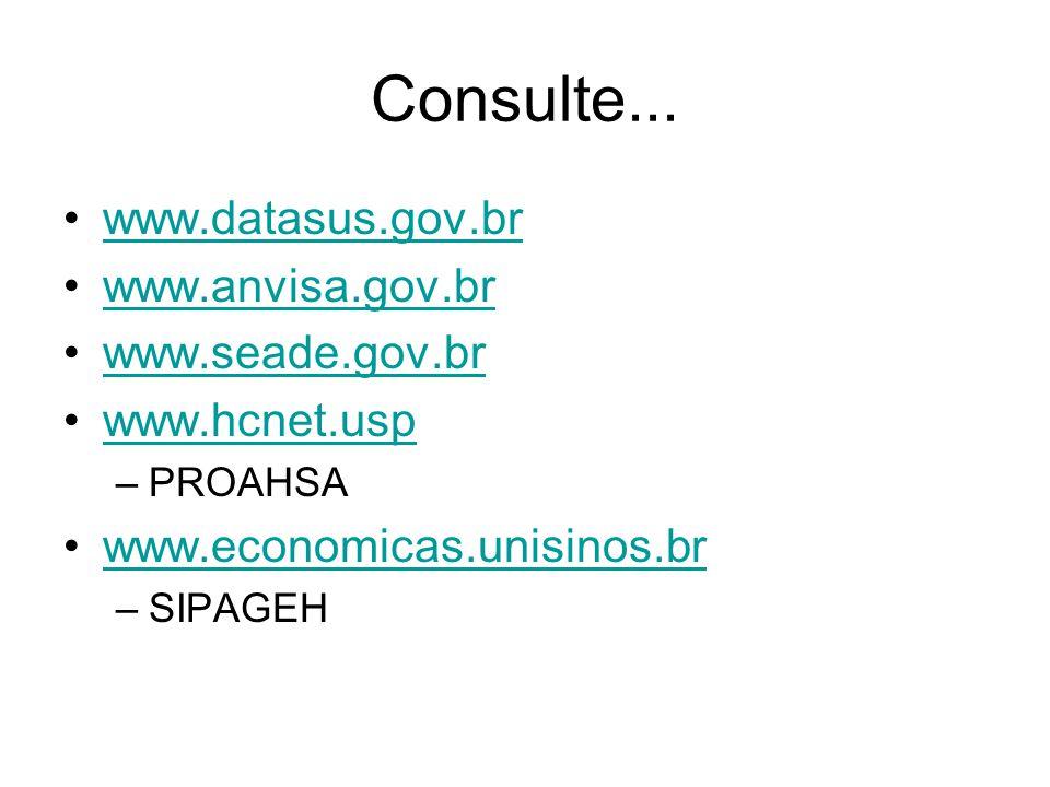 Consulte... www.datasus.gov.br www.anvisa.gov.br www.seade.gov.br www.hcnet.usp –PROAHSA www.economicas.unisinos.br –SIPAGEH