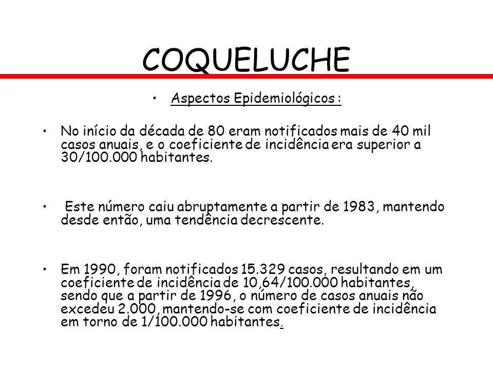 COQUELUCHE Aspectos Epidemiológicos : No início da década de 80 eram notificados mais de 40 mil casos anuais, e o coeficiente de incidência era superi