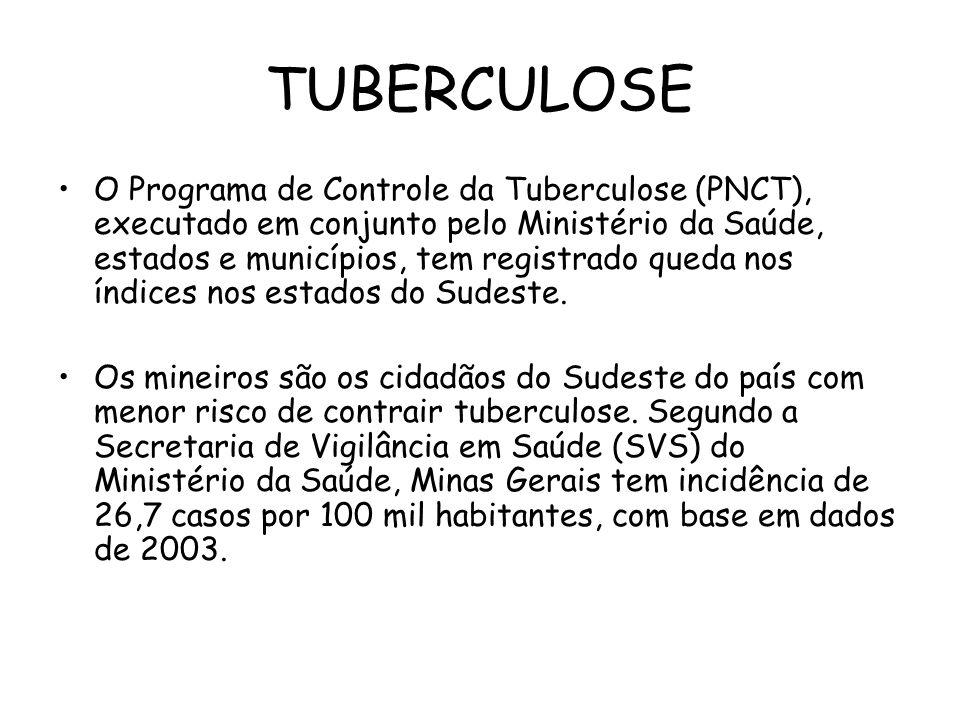 TUBERCULOSE O Programa de Controle da Tuberculose (PNCT), executado em conjunto pelo Ministério da Saúde, estados e municípios, tem registrado queda n