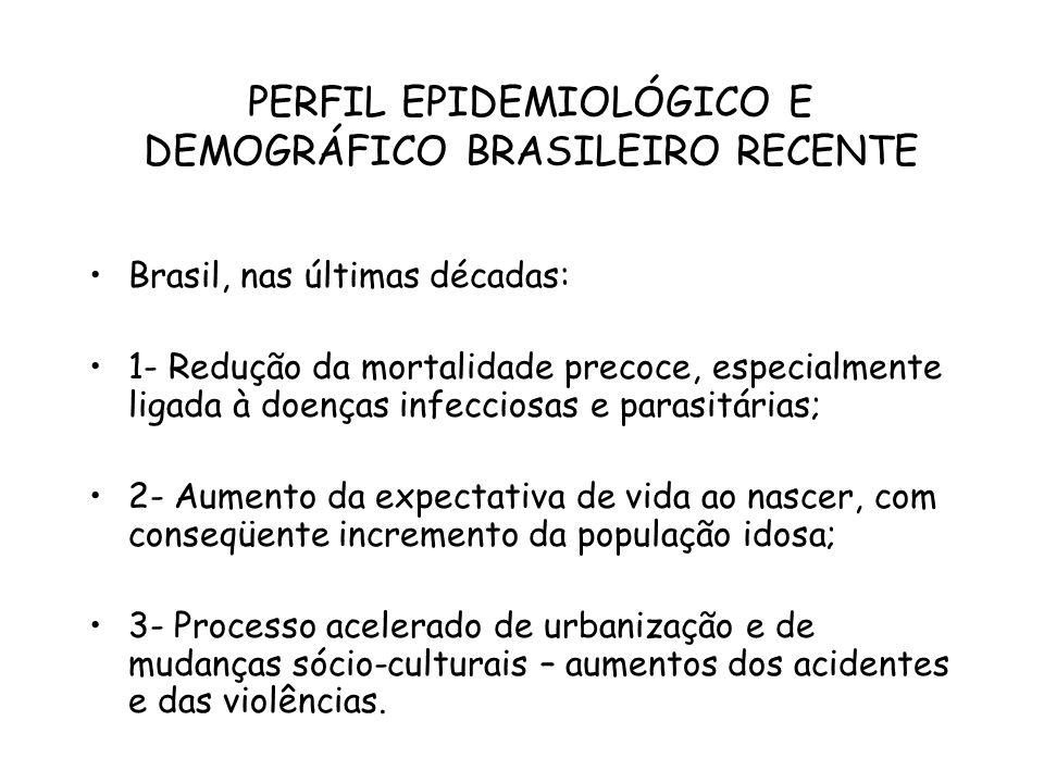 PERFIL EPIDEMIOLÓGICO E DEMOGRÁFICO BRASILEIRO RECENTE Brasil, nas últimas décadas: 1- Redução da mortalidade precoce, especialmente ligada à doenças