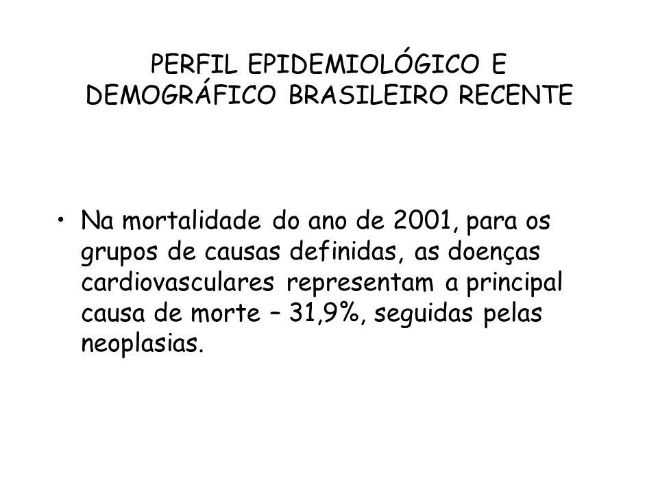 PERFIL EPIDEMIOLÓGICO E DEMOGRÁFICO BRASILEIRO RECENTE Na mortalidade do ano de 2001, para os grupos de causas definidas, as doenças cardiovasculares
