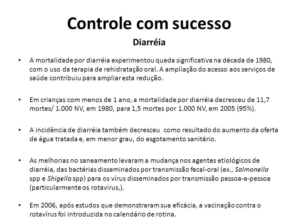 Controle com sucesso Diarréia A mortalidade por diarréia experimentou queda significativa na década de 1980, com o uso da terapia de rehidratação oral