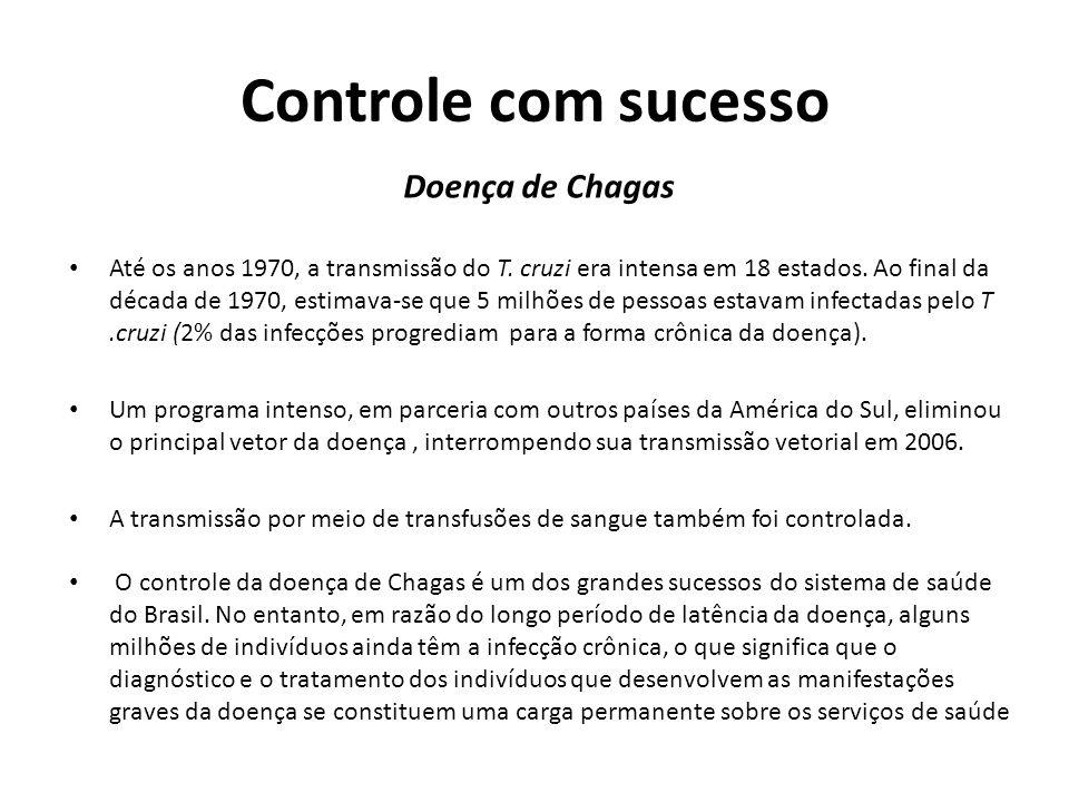 Controle com sucesso Doença de Chagas Até os anos 1970, a transmissão do T. cruzi era intensa em 18 estados. Ao final da década de 1970, estimava-se q