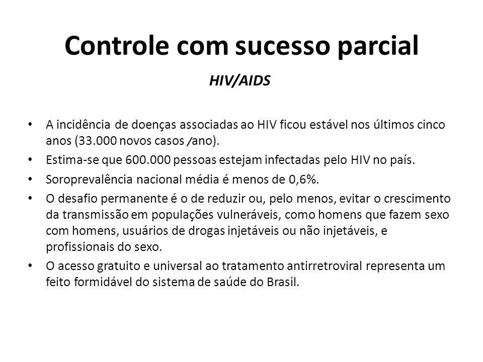 Controle com sucesso parcial HIV/AIDS A incidência de doenças associadas ao HIV ficou estável nos últimos cinco anos (33.000 novos casos / ano). Estim