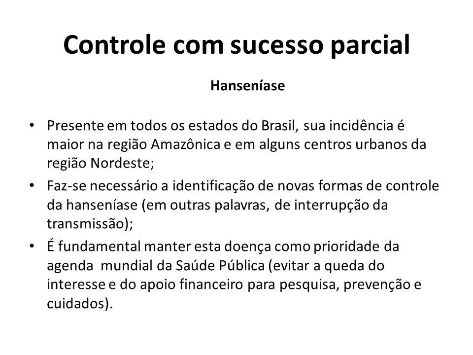 Controle com sucesso parcial Hanseníase Presente em todos os estados do Brasil, sua incidência é maior na região Amazônica e em alguns centros urbanos