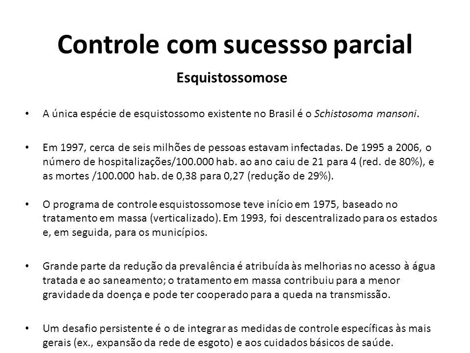Controle com sucessso parcial Esquistossomose A única espécie de esquistossomo existente no Brasil é o Schistosoma mansoni. Em 1997, cerca de seis mil