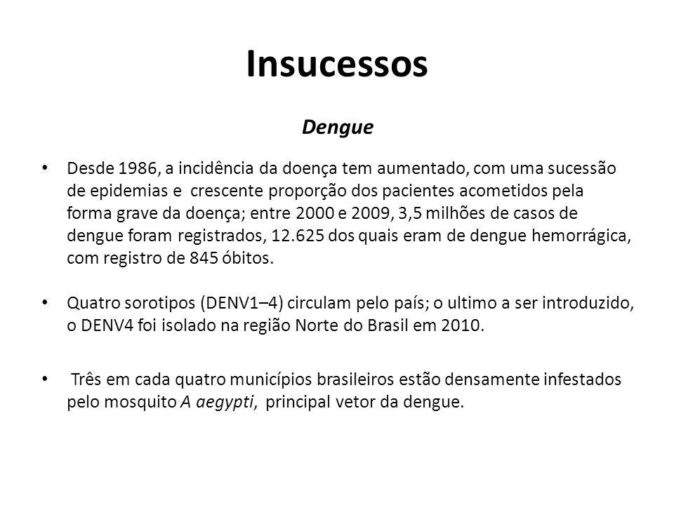 Insucessos Dengue Desde 1986, a incidência da doença tem aumentado, com uma sucessão de epidemias e crescente proporção dos pacientes acometidos pela