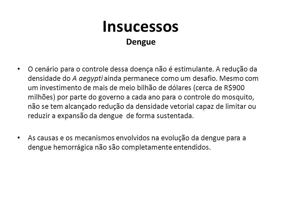 Insucessos Dengue O cenário para o controle dessa doença não é estimulante. A redução da densidade do A aegypti ainda permanece como um desafio. Mesmo