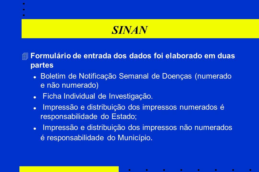 SINAN 4Formulário de entrada dos dados foi elaborado em duas partes Boletim de Notificação Semanal de Doenças (numerado e não numerado) Ficha Individu