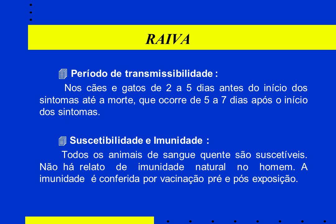 RAIVA  Período de transmissibilidade : Nos cães e gatos de 2 a 5 dias antes do início dos sintomas até a morte, que ocorre de 5 a 7 dias após o iníci