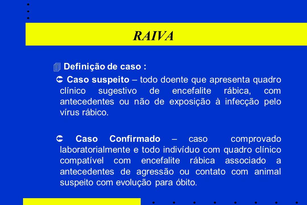 RAIVA  Definição de caso :  Caso suspeito – todo doente que apresenta quadro clínico sugestivo de encefalite rábica, com antecedentes ou não de expo