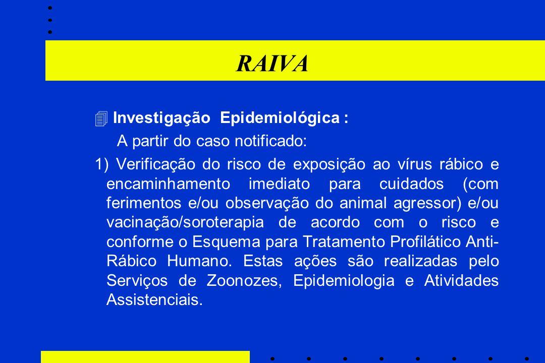 RAIVA  Investigação Epidemiológica : A partir do caso notificado: 1) Verificação do risco de exposição ao vírus rábico e encaminhamento imediato para