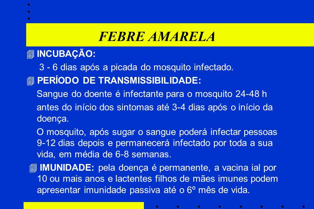 FEBRE AMARELA  INCUBAÇÃO: 3 - 6 dias após a picada do mosquito infectado.  PERÍODO DE TRANSMISSIBILIDADE: Sangue do doente é infectante para o mosqu