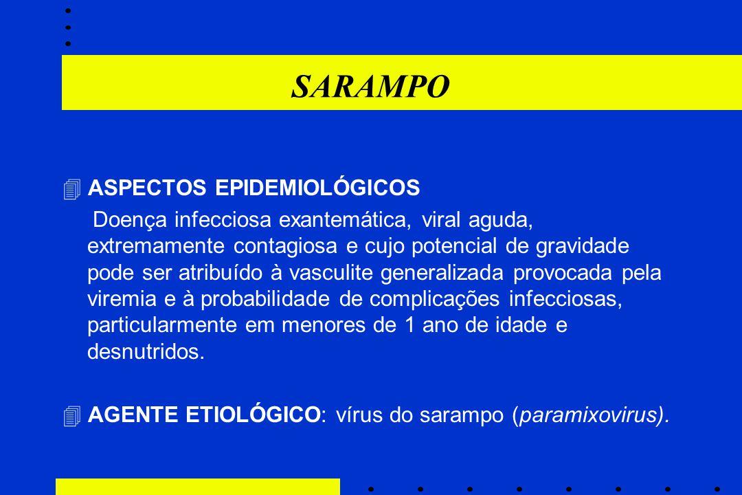 SARAMPO  ASPECTOS EPIDEMIOLÓGICOS Doença infecciosa exantemática, viral aguda, extremamente contagiosa e cujo potencial de gravidade pode ser atribuí
