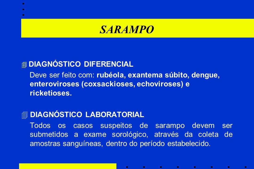 SARAMPO  DIAGNÓSTICO DIFERENCIAL Deve ser feito com: rubéola, exantema súbito, dengue, enteroviroses (coxsackioses, echoviroses) e ricketioses.  DIA