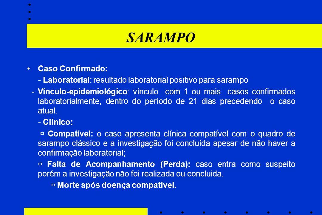 SARAMPO Caso Confirmado: - Laboratorial: resultado laboratorial positivo para sarampo - Vínculo-epidemiológico: vínculo com 1 ou mais casos confirmado