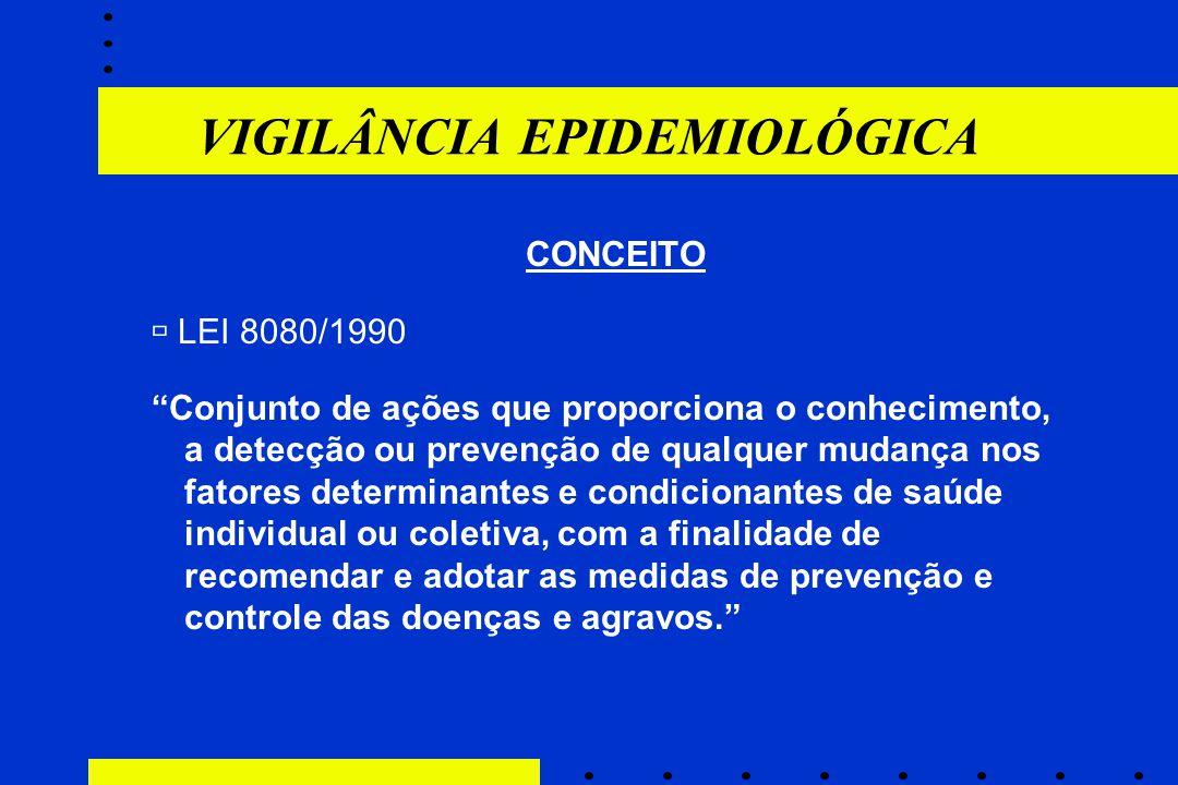 """VIGILÂNCIA EPIDEMIOLÓGICA CONCEITO  LEI 8080/1990 """"Conjunto de ações que proporciona o conhecimento, a detecção ou prevenção de qualquer mudança nos"""