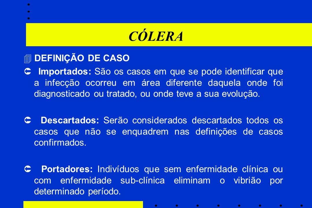 CÓLERA  DEFINIÇÃO DE CASO  Importados: São os casos em que se pode identificar que a infecção ocorreu em área diferente daquela onde foi diagnostica