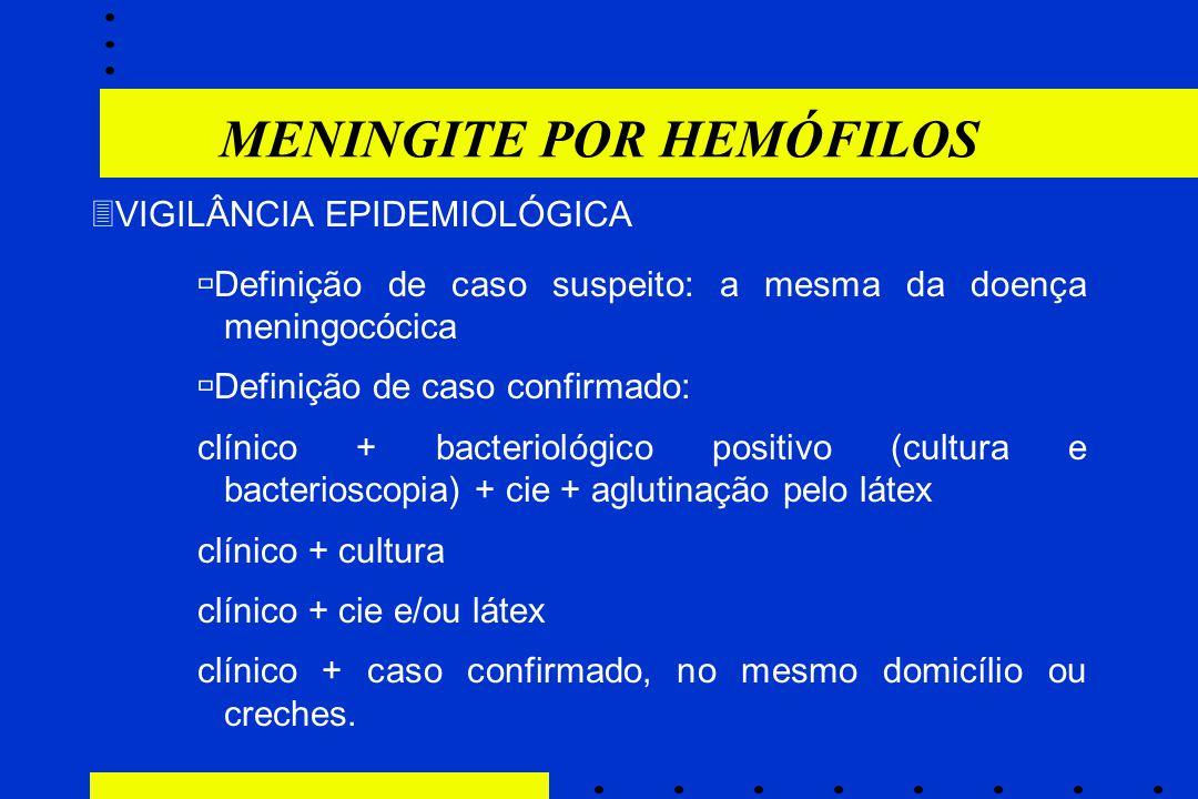  VIGILÂNCIA EPIDEMIOLÓGICA  Definição de caso suspeito: a mesma da doença meningocócica  Definição de caso confirmado: clínico + bacteriológico pos
