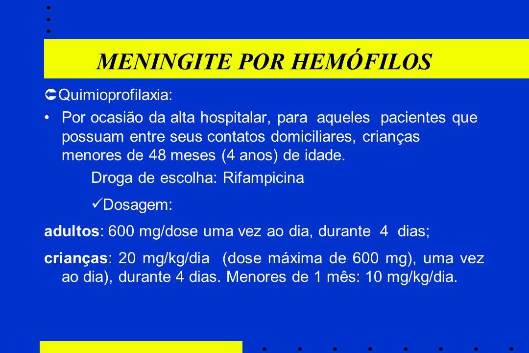  Quimioprofilaxia: Por ocasião da alta hospitalar, para aqueles pacientes que possuam entre seus contatos domiciliares, crianças menores de 48 meses
