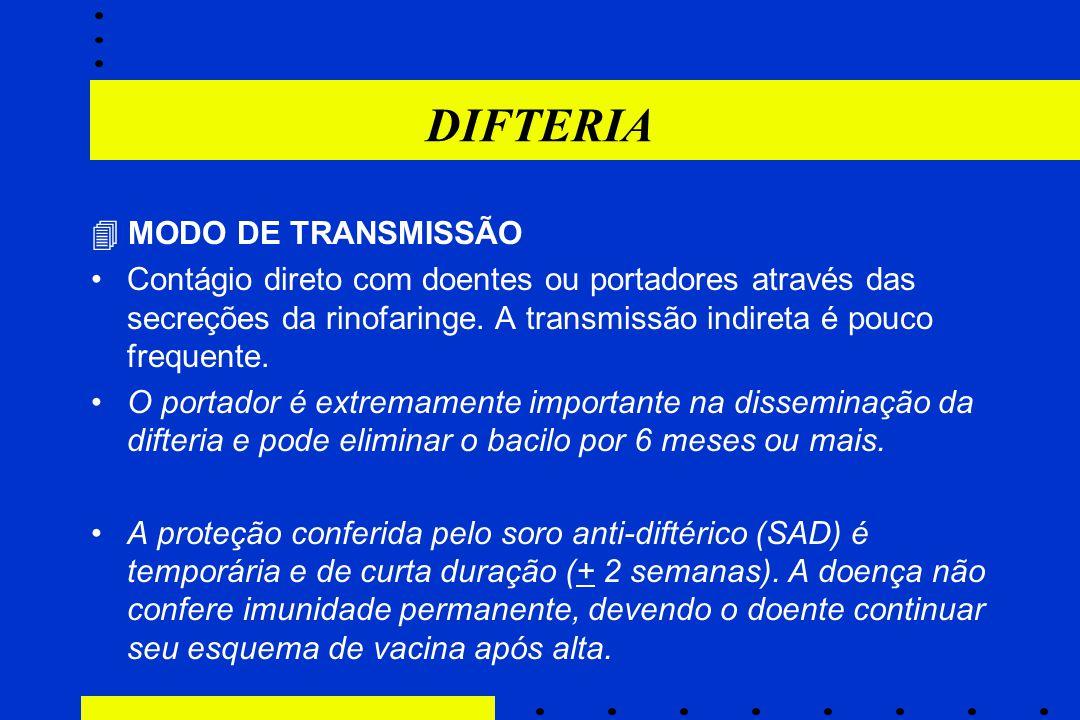 DIFTERIA  MODO DE TRANSMISSÃO Contágio direto com doentes ou portadores através das secreções da rinofaringe. A transmissão indireta é pouco frequent