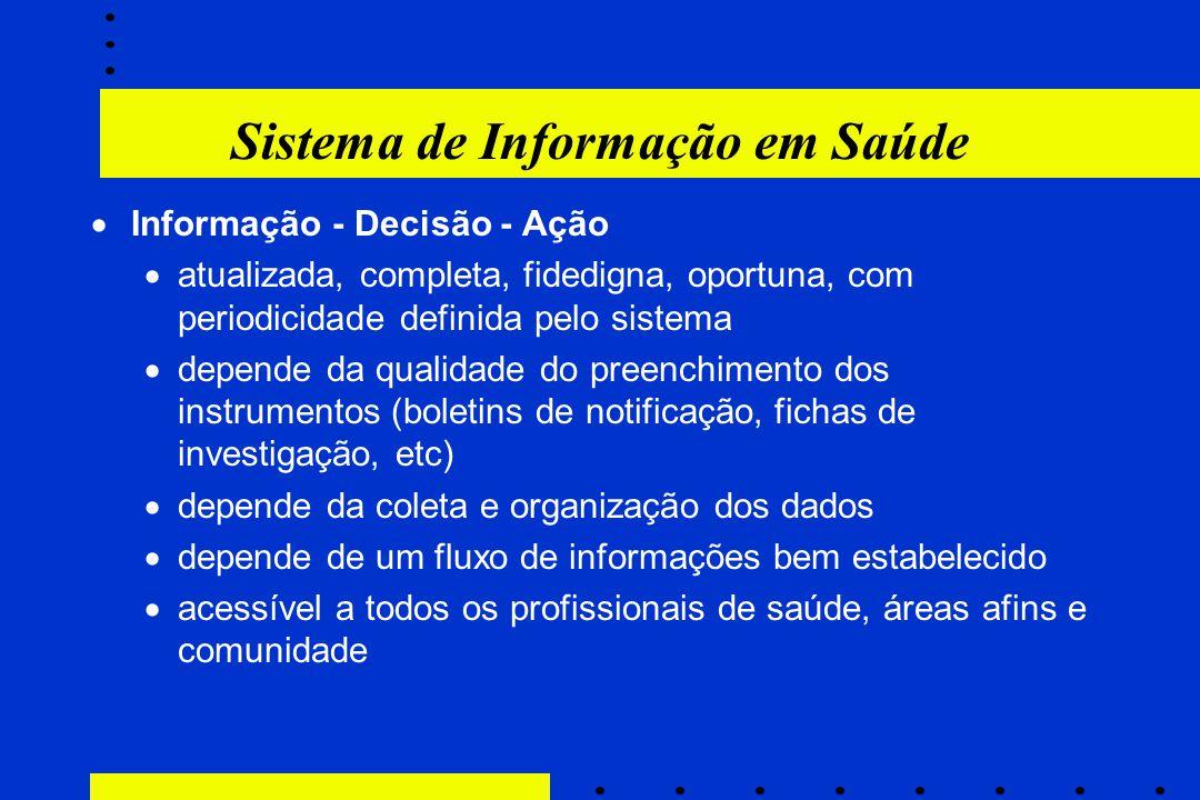 Sistema de Informação em Saúde  Informação - Decisão - Ação  atualizada, completa, fidedigna, oportuna, com periodicidade definida pelo sistema  de