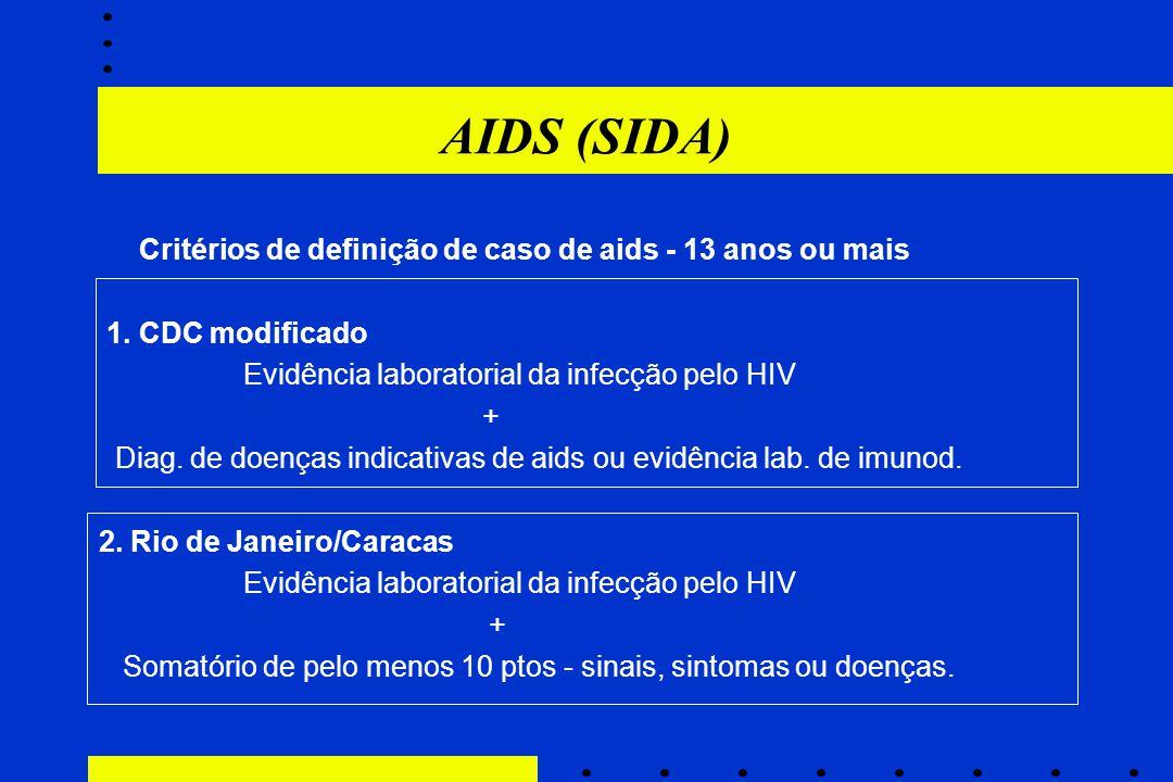 AIDS (SIDA) Critérios de definição de caso de aids - 13 anos ou mais 1. CDC modificado Evidência laboratorial da infecção pelo HIV + Diag. de doenças