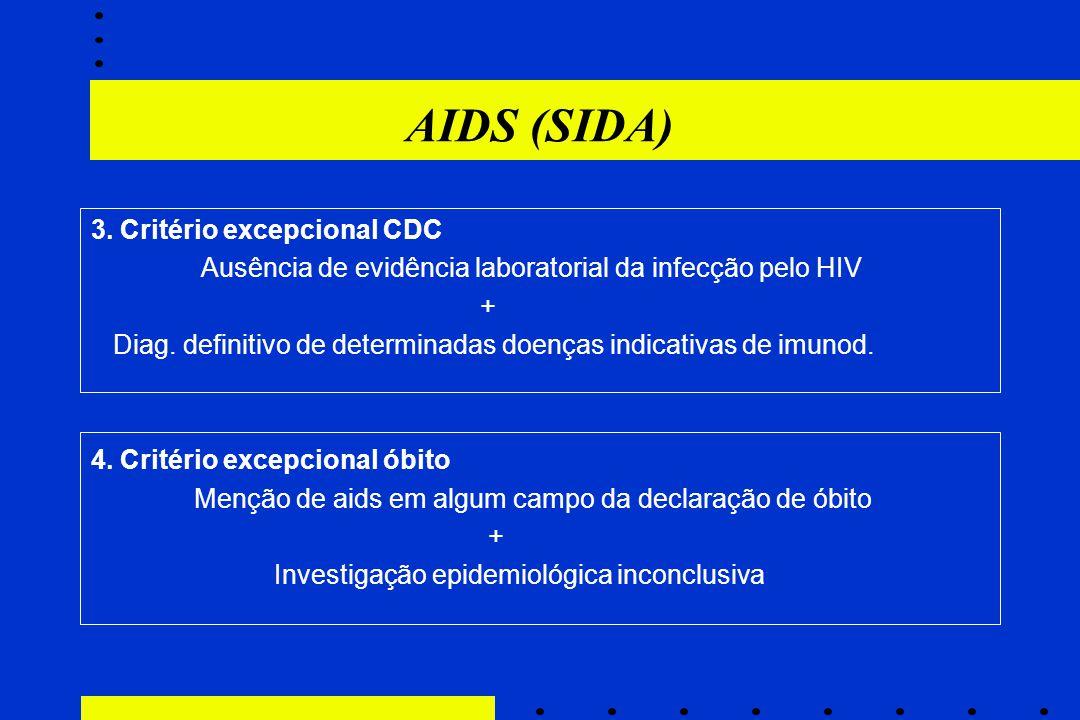 AIDS (SIDA) 3. Critério excepcional CDC Ausência de evidência laboratorial da infecção pelo HIV + Diag. definitivo de determinadas doenças indicativas