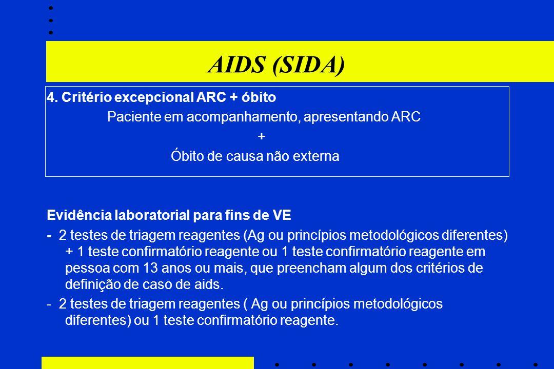 AIDS (SIDA) 4. Critério excepcional ARC + óbito Paciente em acompanhamento, apresentando ARC + Óbito de causa não externa Evidência laboratorial para