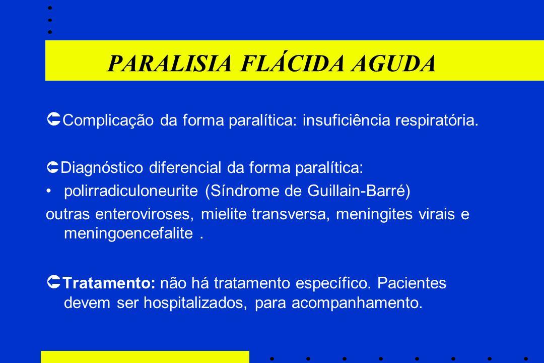 PARALISIA FLÁCIDA AGUDA  Complicação da forma paralítica: insuficiência respiratória.  Diagnóstico diferencial da forma paralítica: polirradiculoneu