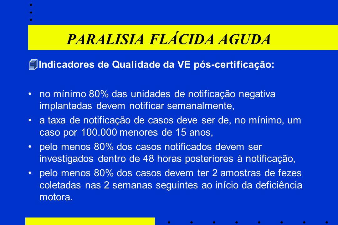 PARALISIA FLÁCIDA AGUDA  Indicadores de Qualidade da VE pós-certificação: no mínimo 80% das unidades de notificação negativa implantadas devem notifi