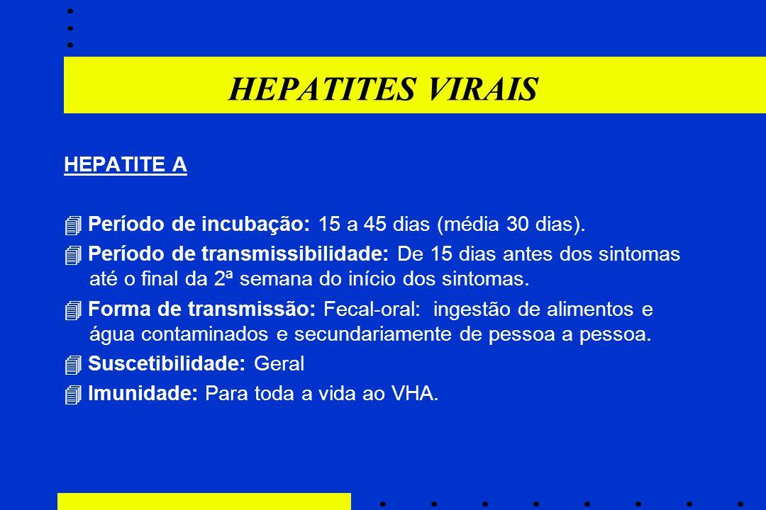 HEPATITES VIRAIS HEPATITE A  Período de incubação: 15 a 45 dias (média 30 dias).  Período de transmissibilidade: De 15 dias antes dos sintomas até o