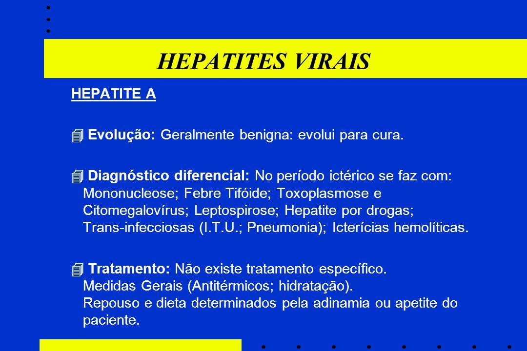 HEPATITES VIRAIS HEPATITE A  Evolução: Geralmente benigna: evolui para cura.  Diagnóstico diferencial: No período ictérico se faz com: Mononucleose;