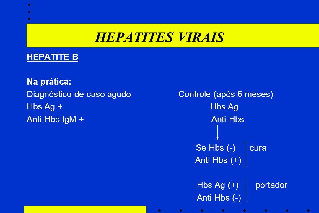 HEPATITES VIRAIS HEPATITE B Na prática: Diagnóstico de caso agudo Controle (após 6 meses) Hbs Ag + Hbs Ag Anti Hbc IgM + Anti Hbs Se Hbs (-) cura Anti