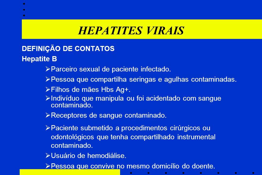 HEPATITES VIRAIS DEFINIÇÃO DE CONTATOS Hepatite B  Parceiro sexual de paciente infectado.  Pessoa que compartilha seringas e agulhas contaminadas. 