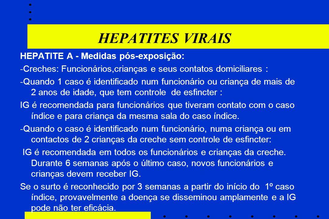 HEPATITES VIRAIS HEPATITE A - Medidas pós-exposição: -Creches: Funcionários,crianças e seus contatos domiciliares : -Quando 1 caso é identificado num