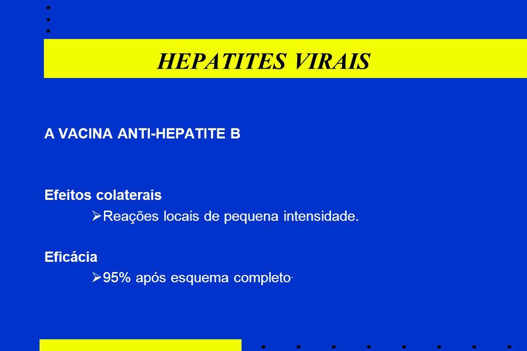 HEPATITES VIRAIS A VACINA ANTI-HEPATITE B Efeitos colaterais  Reações locais de pequena intensidade. Eficácia  95% após esquema completo.