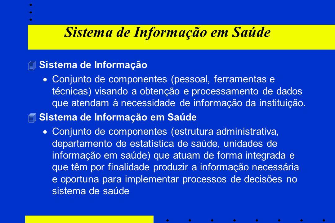 Sistema de Informação em Saúde 4Sistema de Informação  Conjunto de componentes (pessoal, ferramentas e técnicas) visando a obtenção e processamento d