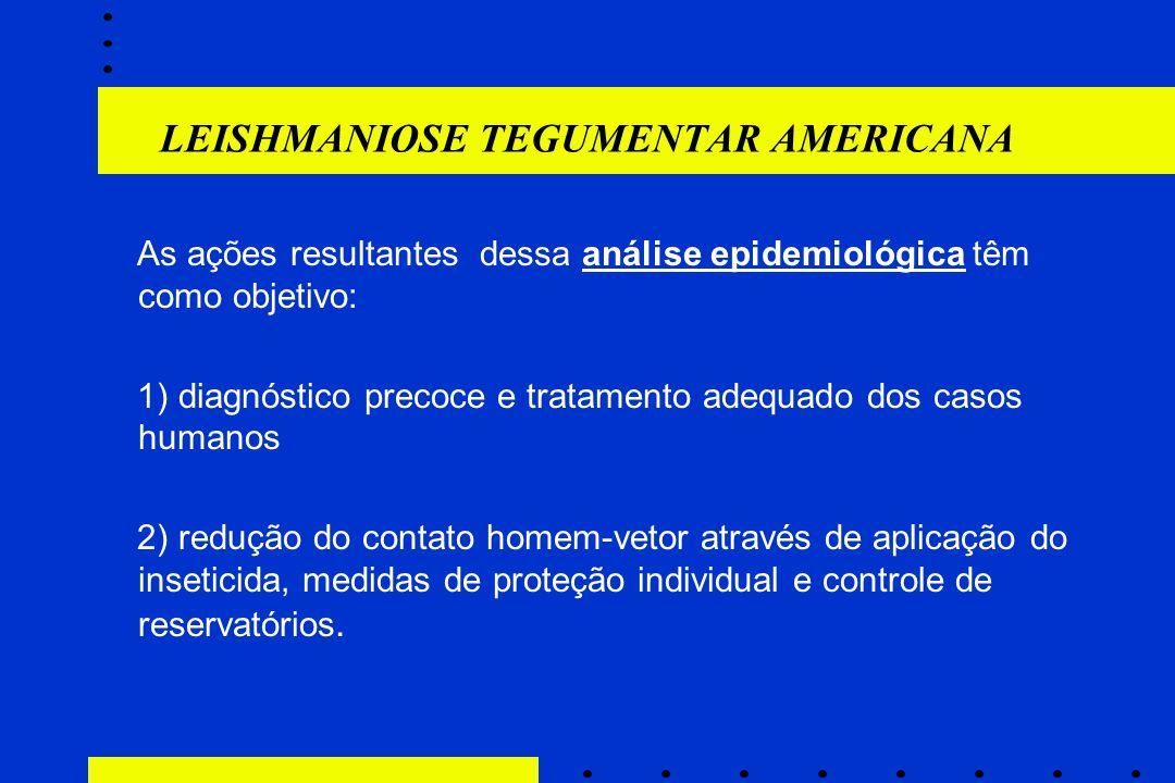 LEISHMANIOSE TEGUMENTAR AMERICANA As ações resultantes dessa análise epidemiológica têm como objetivo: 1) diagnóstico precoce e tratamento adequado do