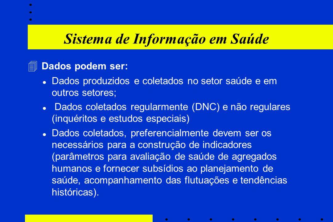 Sistema de Informação em Saúde  Dados podem ser: Dados produzidos e coletados no setor saúde e em outros setores; Dados coletados regularmente (DNC)