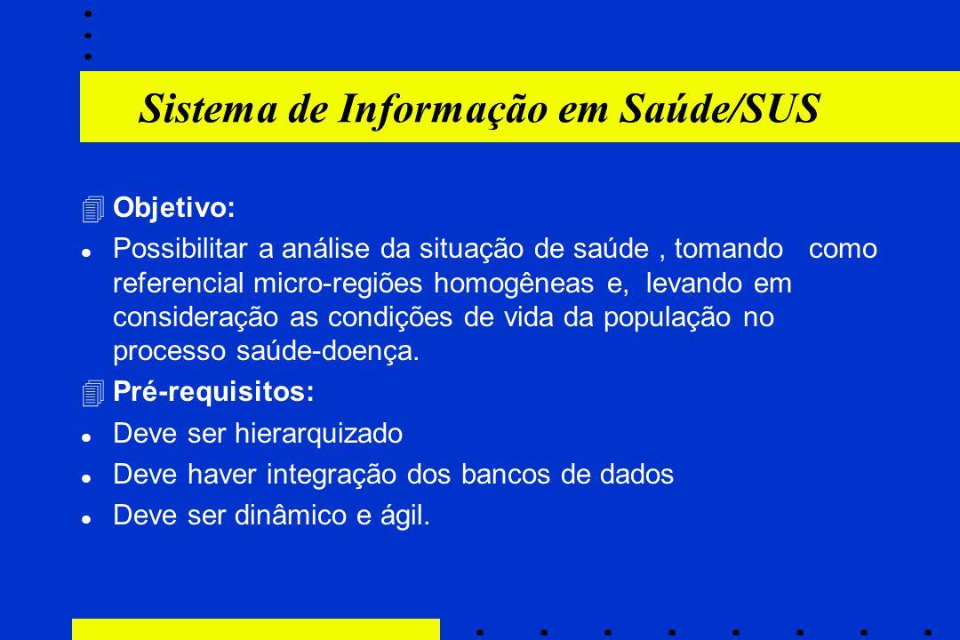 Sistema de Informação em Saúde/SUS 4Objetivo: Possibilitar a análise da situação de saúde, tomando como referencial micro-regiões homogêneas e, levand