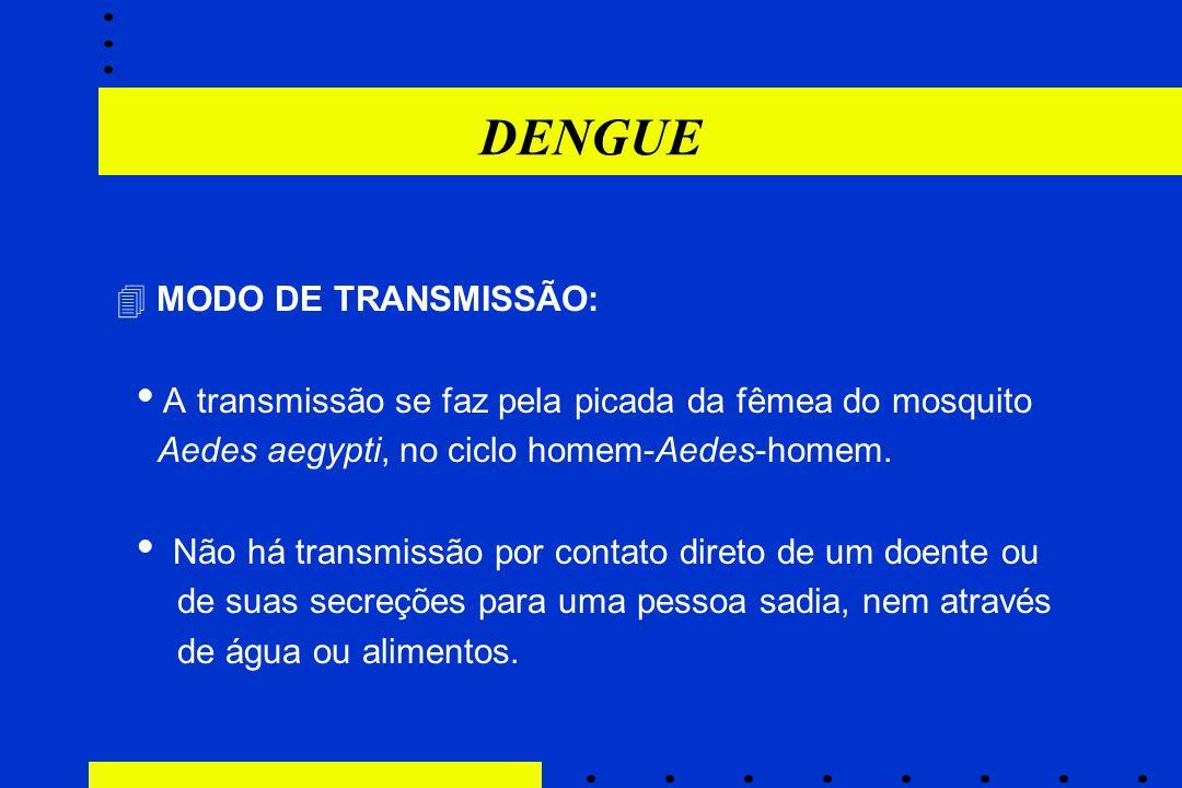 DENGUE  MODO DE TRANSMISSÃO:  A transmissão se faz pela picada da fêmea do mosquito Aedes aegypti, no ciclo homem-Aedes-homem.  Não há transmissão