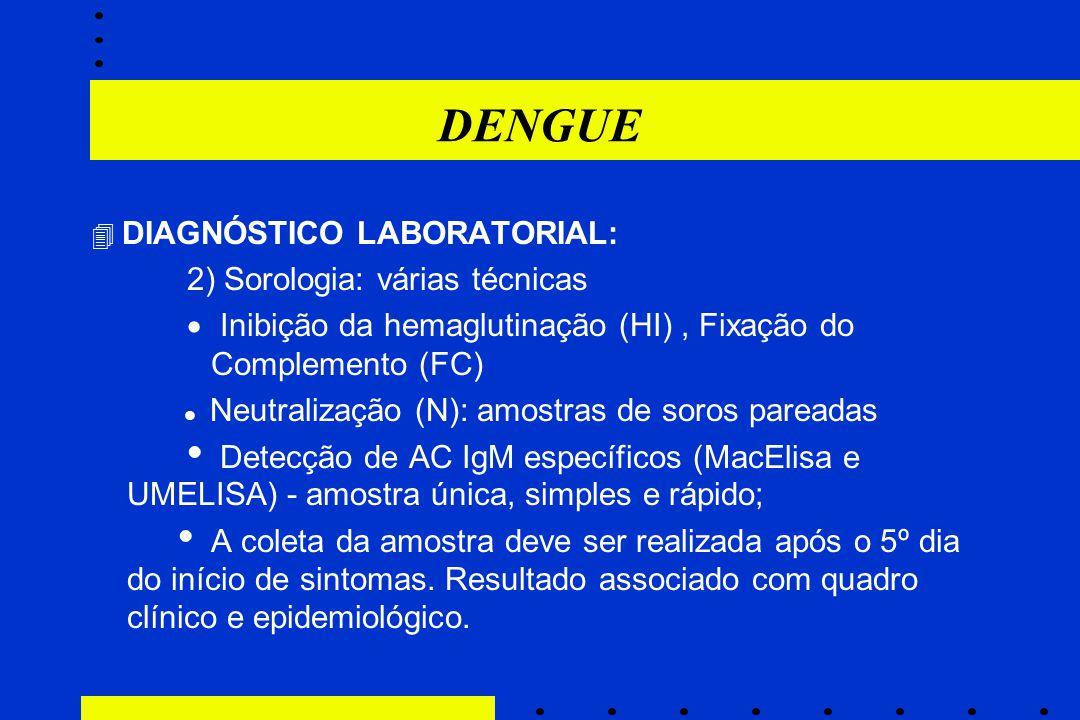 DENGUE  DIAGNÓSTICO LABORATORIAL: 2) Sorologia: várias técnicas  Inibição da hemaglutinação (HI), Fixação do Complemento (FC) Neutralização (N): amo