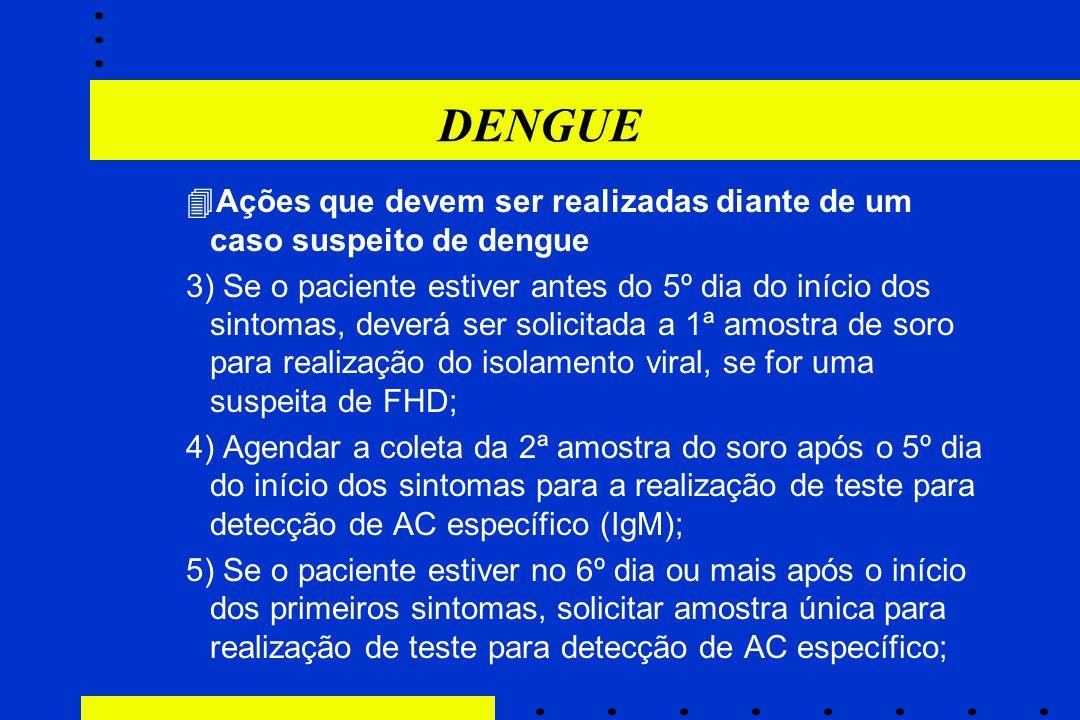 DENGUE  Ações que devem ser realizadas diante de um caso suspeito de dengue 3) Se o paciente estiver antes do 5º dia do início dos sintomas, deverá s