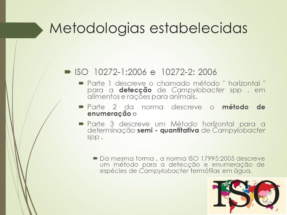 Metodologias estabelecidas  ISO 10272-1:2006 e 10272-2: 2006  Parte 1 descreve o chamado método
