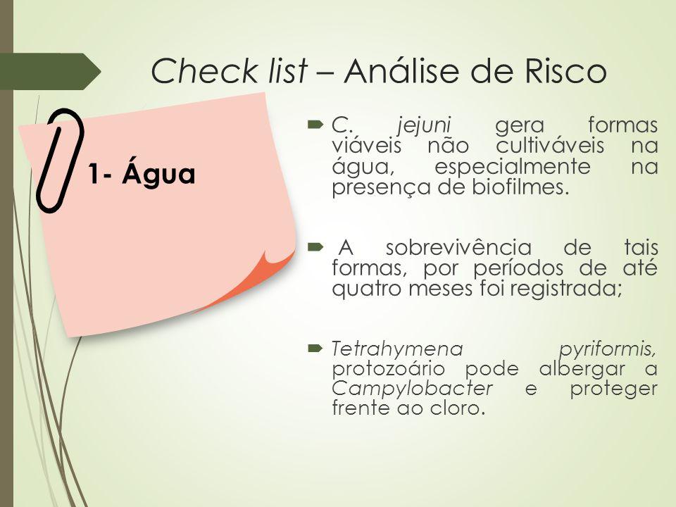 Check list – Análise de Risco  C. jejuni gera formas viáveis  não cultiváveis na água, especialmente na presença de biofilmes.  A sobrevivência de