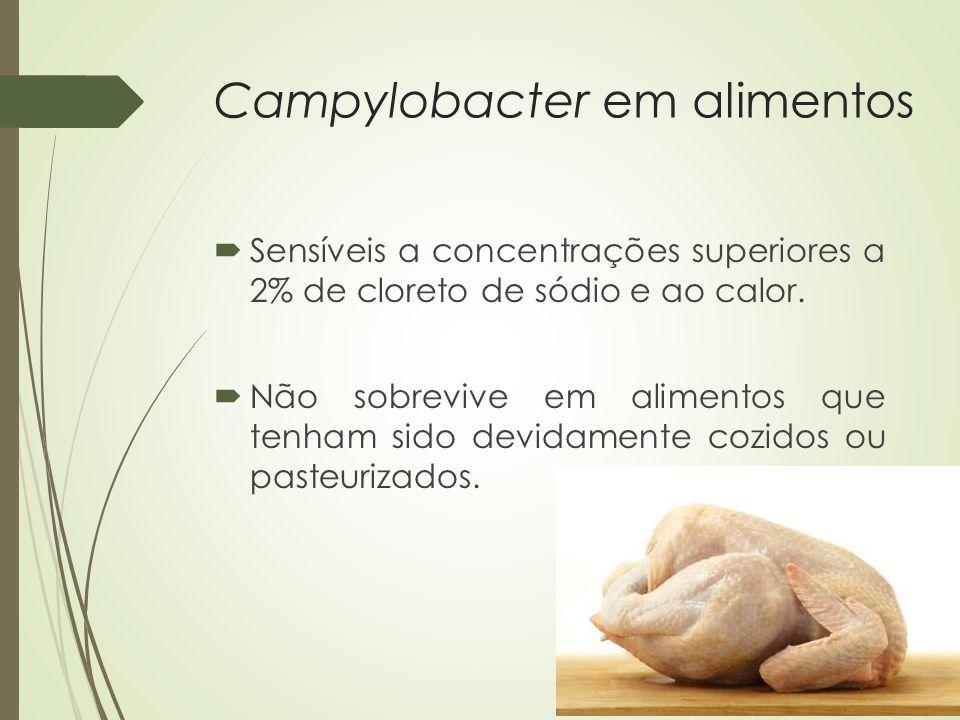 Campylobacter em alimentos  Sensíveis a concentrações superiores a 2% de cloreto de sódio e ao calor.  Não sobrevive em alimentos que tenham sido de